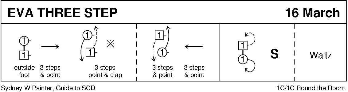 Eva Three Step Keith Rose's Diagram