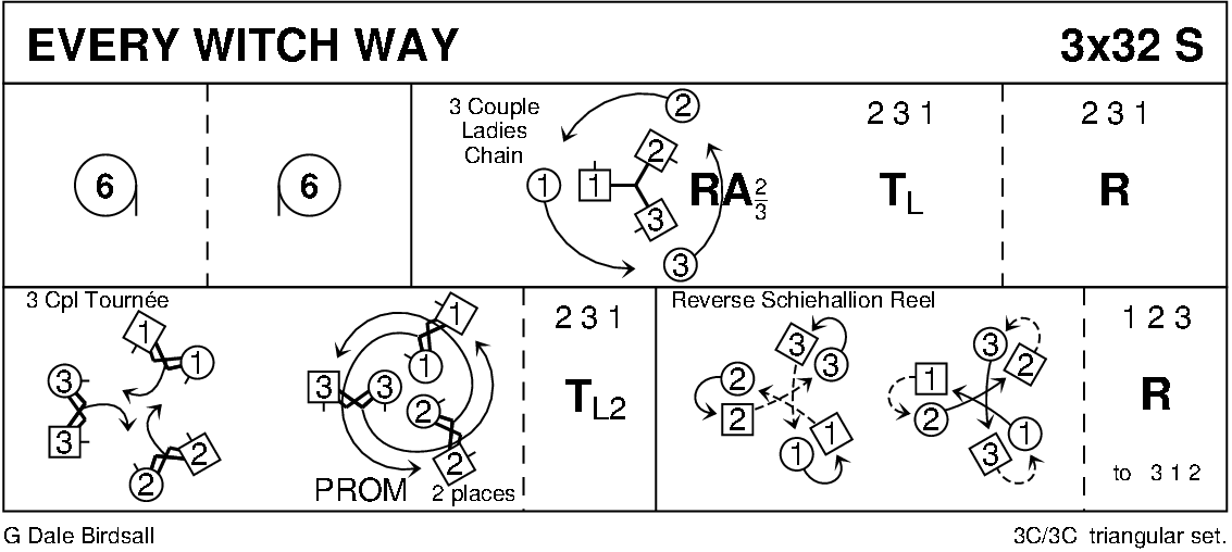 Every Witch Way Keith Rose's Diagram