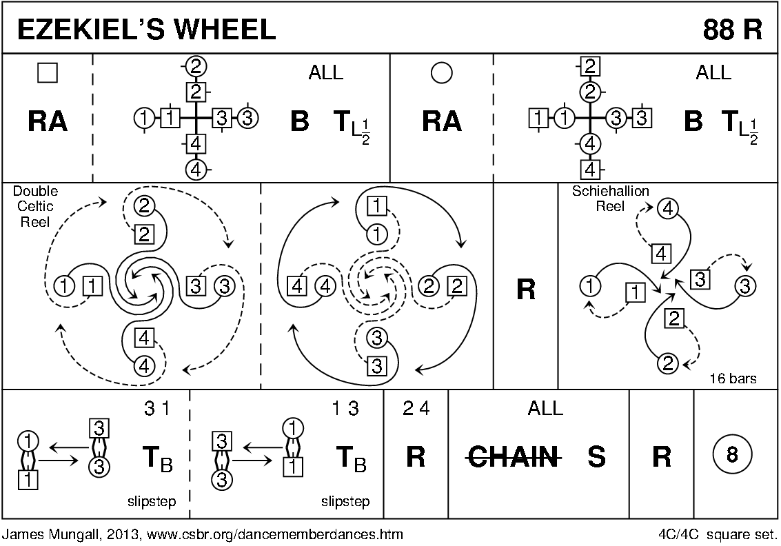 Ezekiel's Wheel Keith Rose's Diagram