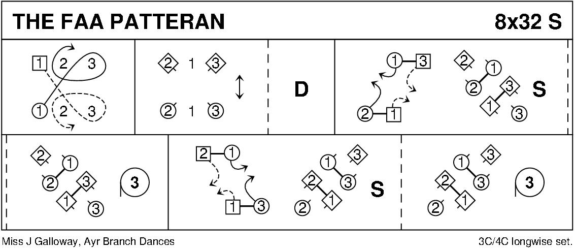 The Faa Patteran Keith Rose's Diagram
