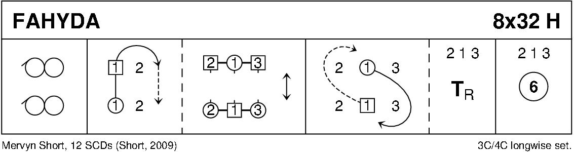 Fahyda Keith Rose's Diagram