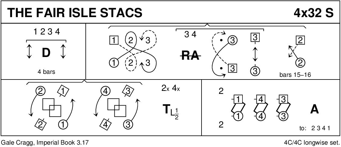 The Fair Isle Stacs Keith Rose's Diagram