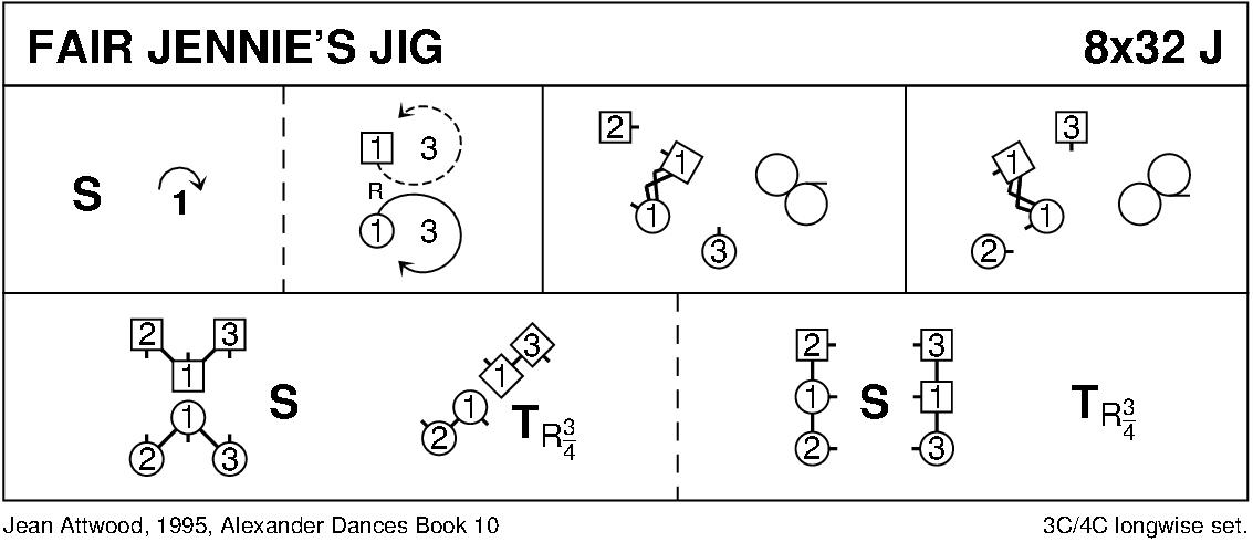 Fair Jennie's Jig Keith Rose's Diagram