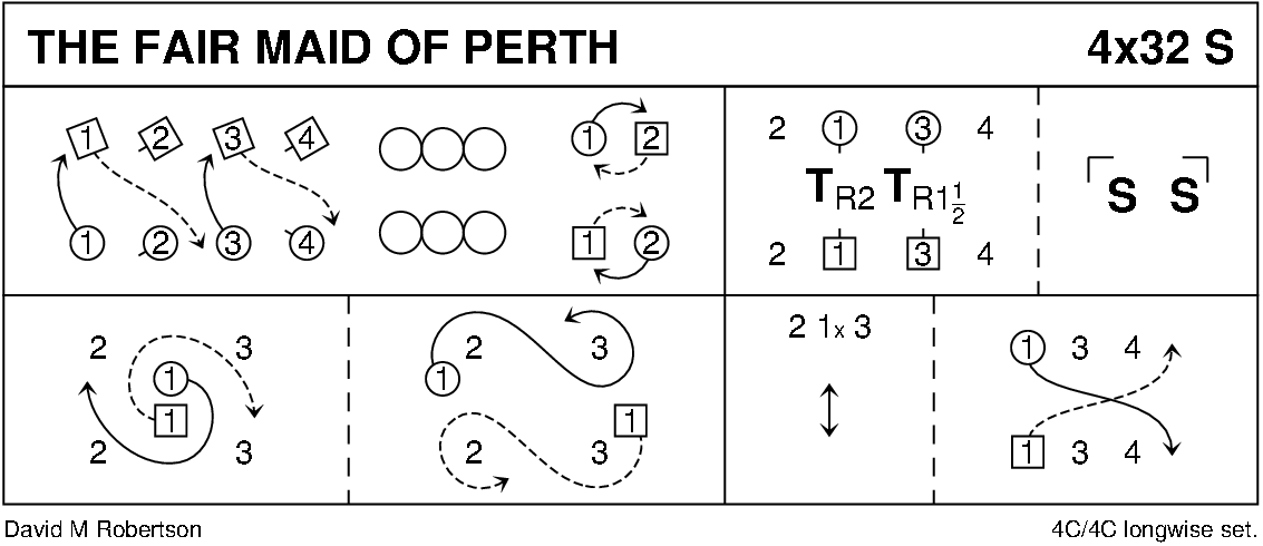 The Fair Maid Of Perth Keith Rose's Diagram