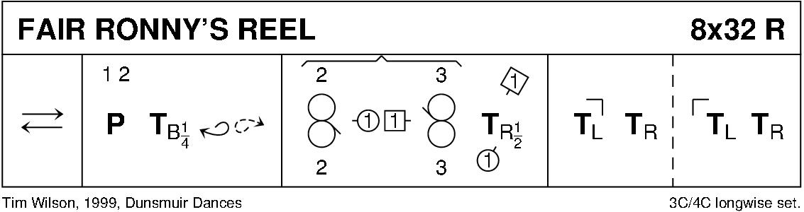 Fair Ronny's Reel Keith Rose's Diagram