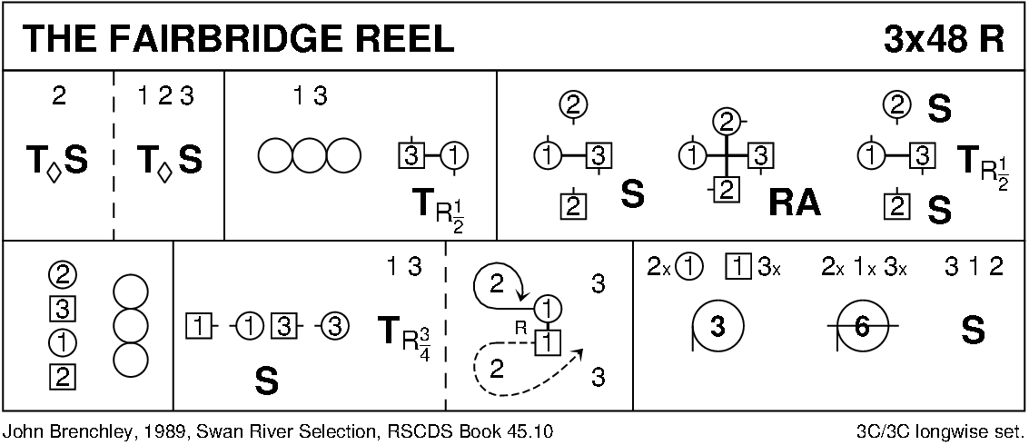 The Fairbridge Reel Keith Rose's Diagram