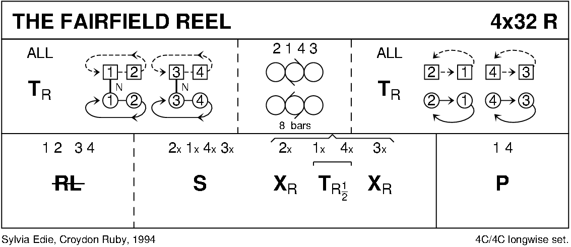 The Fairfield Reel Keith Rose's Diagram
