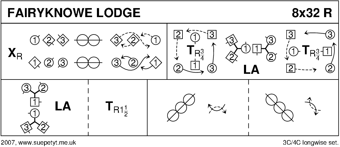 Fairyknowe Lodge Keith Rose's Diagram