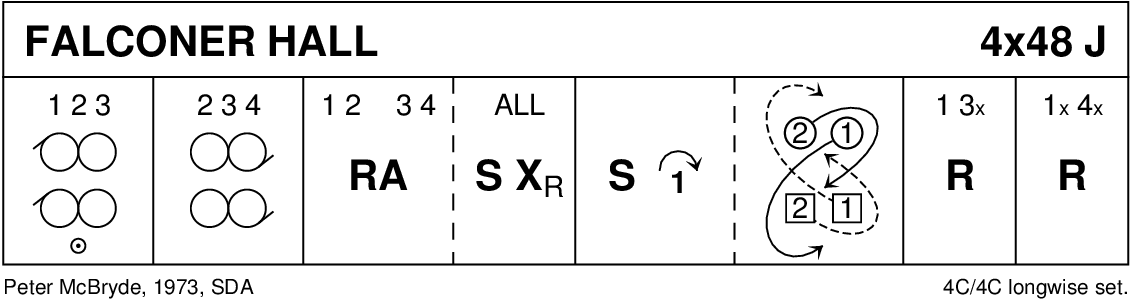 Falconer Hall Keith Rose's Diagram