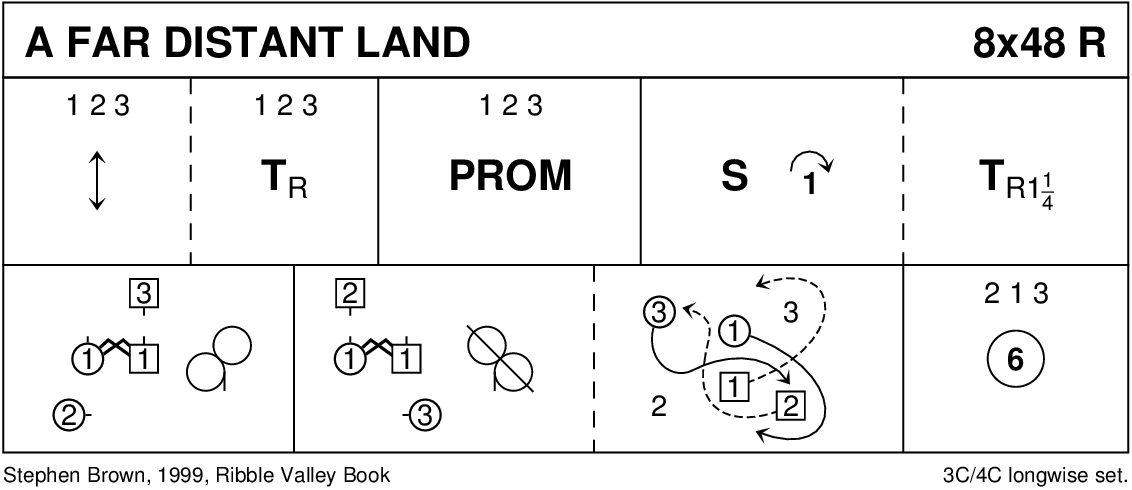 A Far Distant Land Keith Rose's Diagram