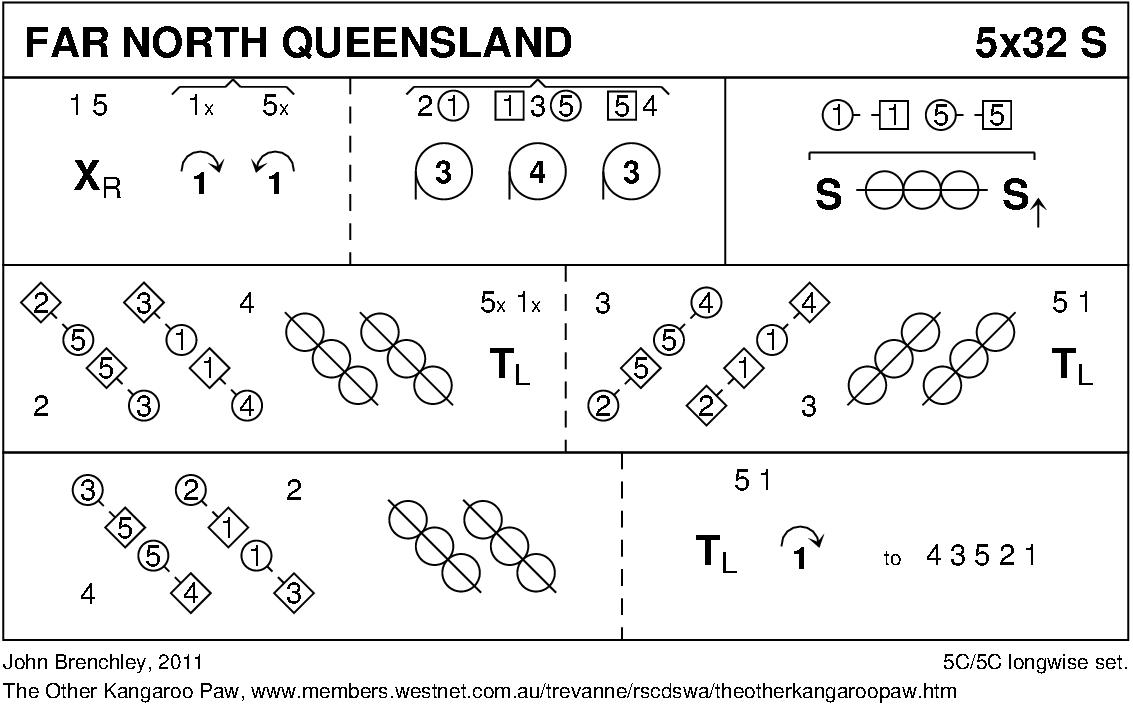 Far North Queensland Keith Rose's Diagram