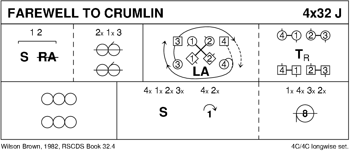 Farewell To Crumlin Keith Rose's Diagram