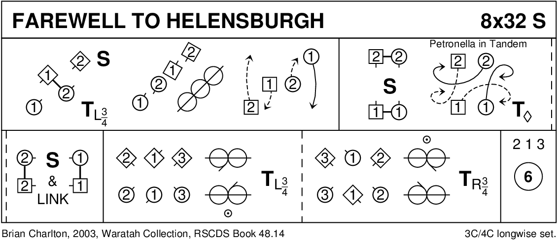 Farewell To Helensburgh Keith Rose's Diagram