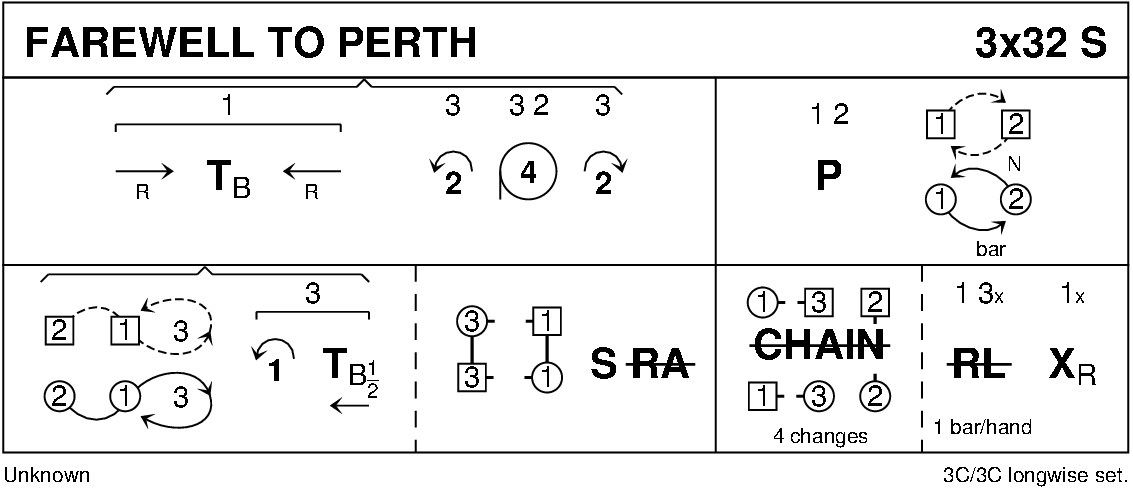 Farewell To Perth Keith Rose's Diagram