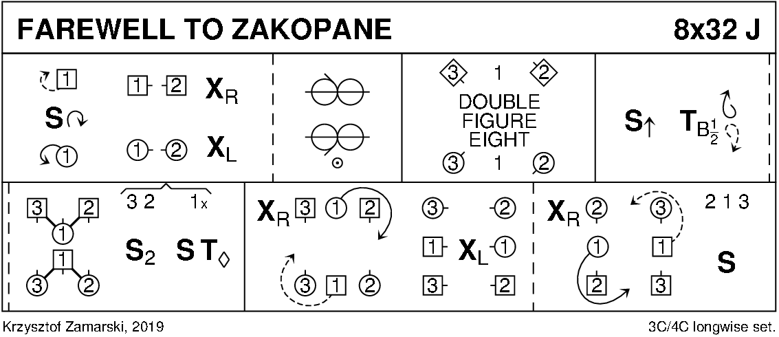 Farewell To Zakopane Keith Rose's Diagram