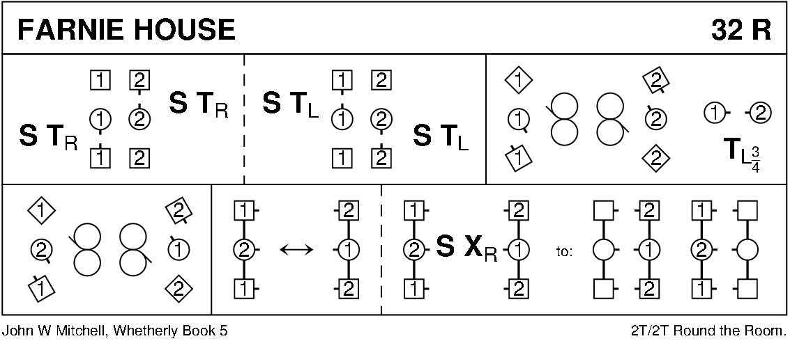Farnie House Keith Rose's Diagram
