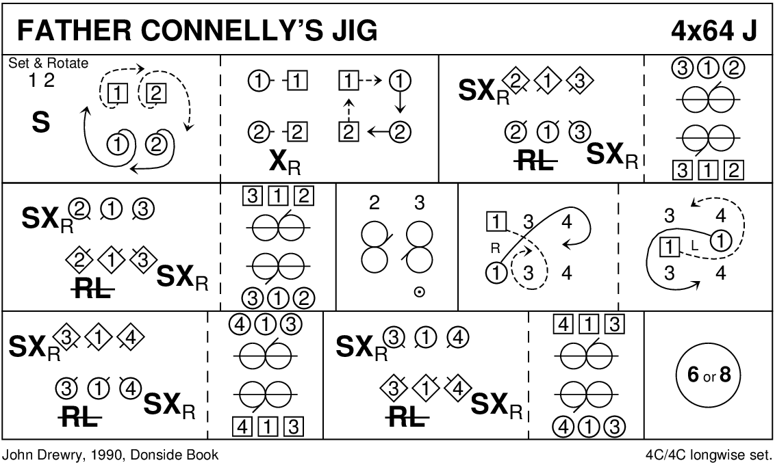 Father Connelly's Jig Keith Rose's Diagram