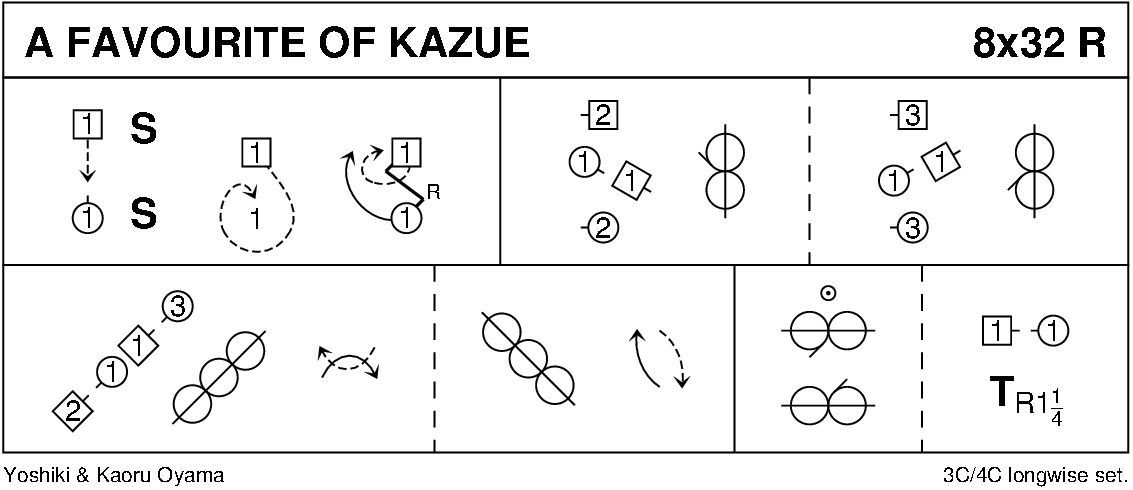 A Favourite Of Kazue Keith Rose's Diagram
