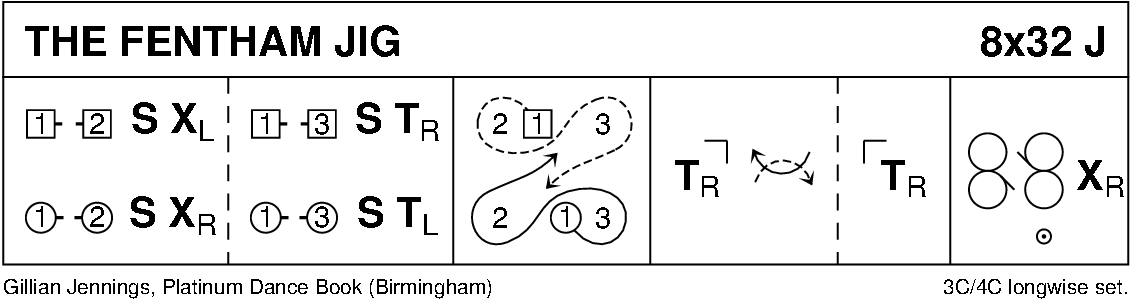 The Fentham Jig Keith Rose's Diagram