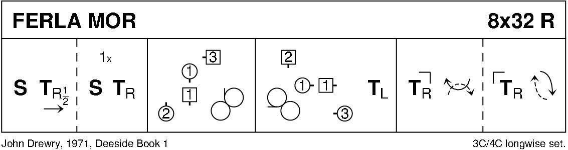 Ferla Mor Keith Rose's Diagram