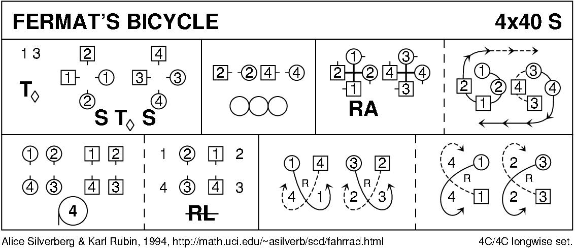 Fermat's Bicycle Keith Rose's Diagram