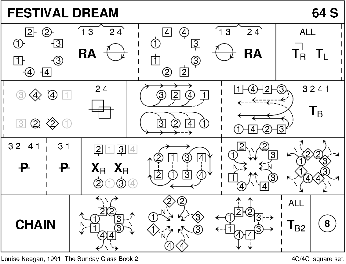 Festival Dream Keith Rose's Diagram