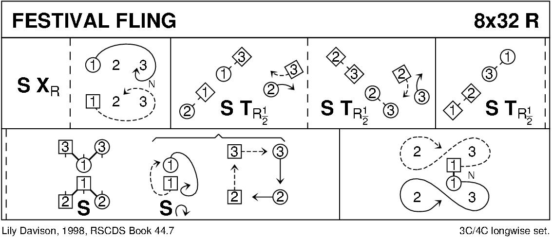 Festival Fling Keith Rose's Diagram