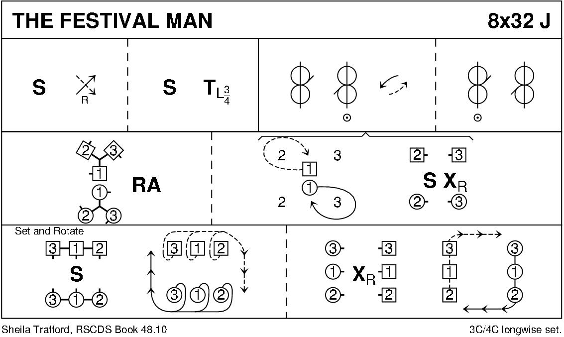 The Festival Man Keith Rose's Diagram