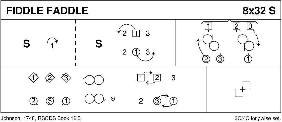 Fiddle Faddle Keith Rose's Diagram