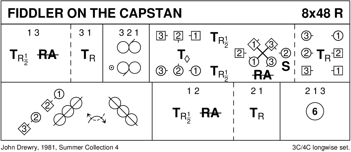 Fiddler On The Capstan Keith Rose's Diagram