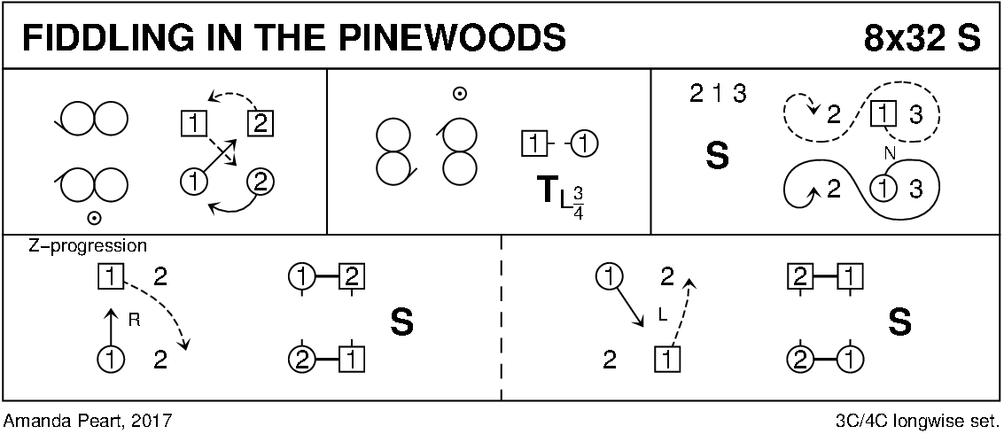 Fiddling In The Pinewoods Keith Rose's Diagram