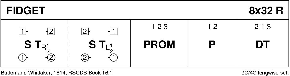 Fidget Keith Rose's Diagram