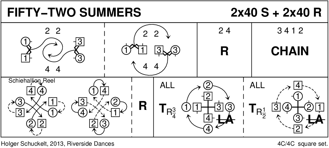 Fifty-Two Summers Keith Rose's Diagram