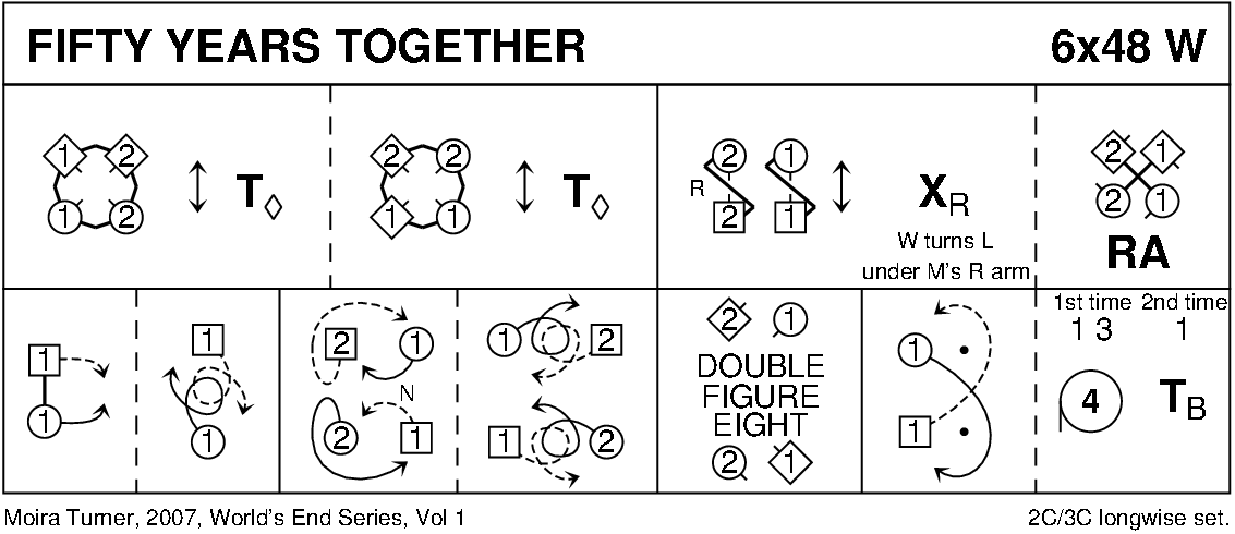 Fifty Years Together Keith Rose's Diagram