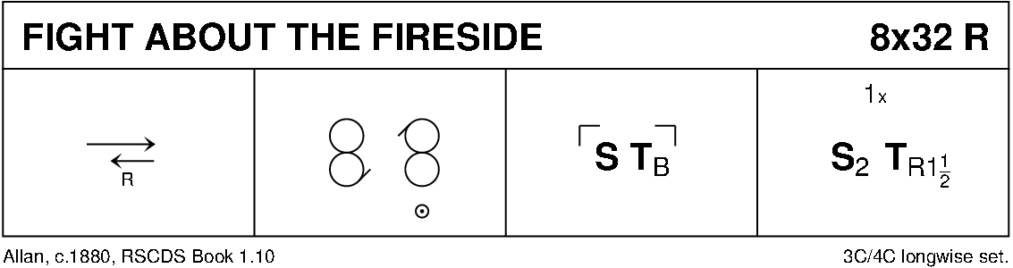Fight About The Fireside Keith Rose's Diagram