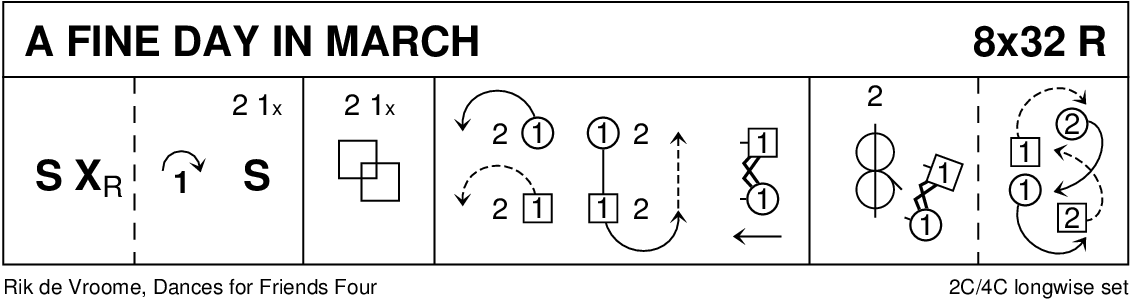 Fine Day In March Keith Rose's Diagram