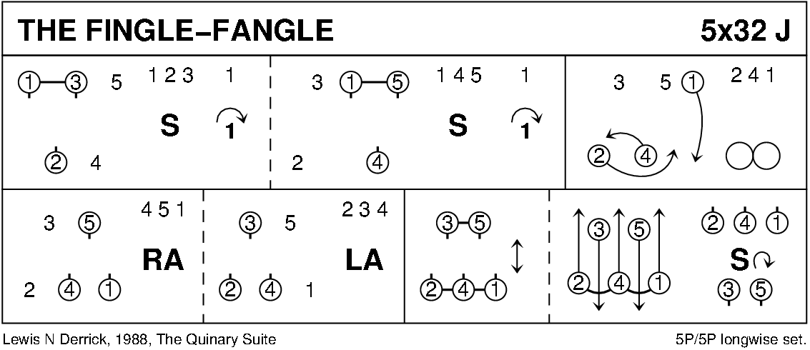 The Fingle-Fangle Keith Rose's Diagram