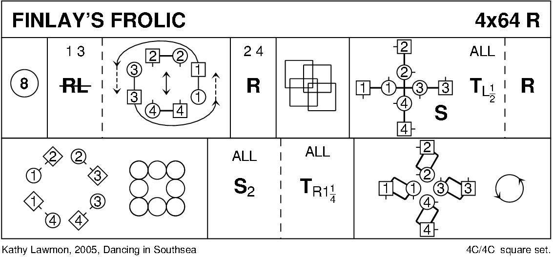 Finlay's Frolic Keith Rose's Diagram