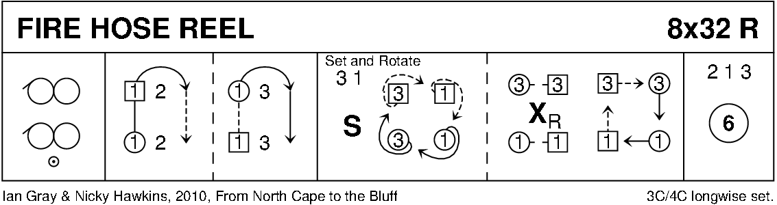 Fire Hose Reel Keith Rose's Diagram