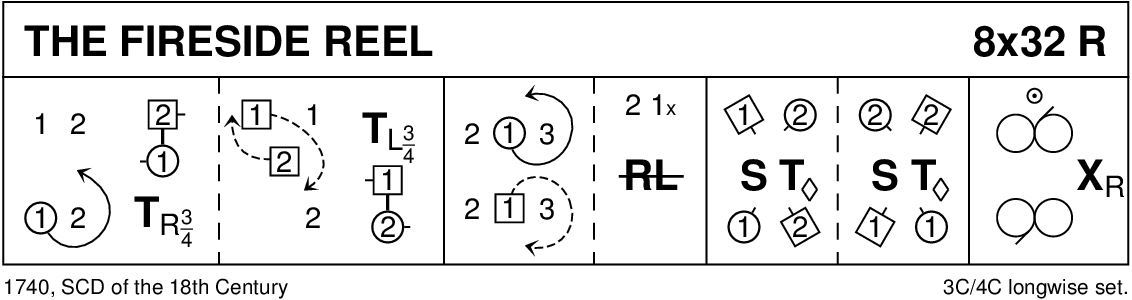 The Fireside Reel Keith Rose's Diagram