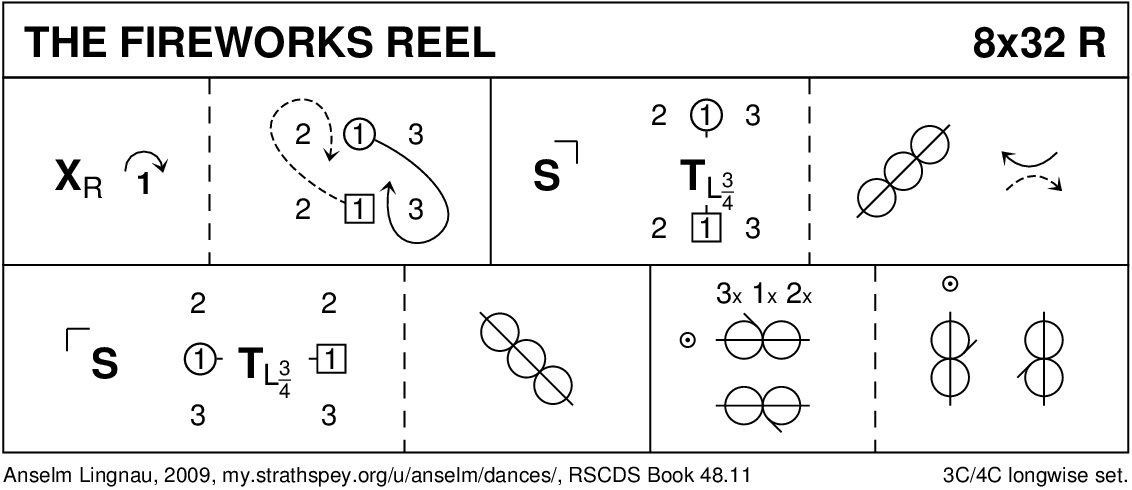 The Fireworks Reel Keith Rose's Diagram