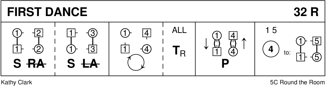 First Dance Keith Rose's Diagram