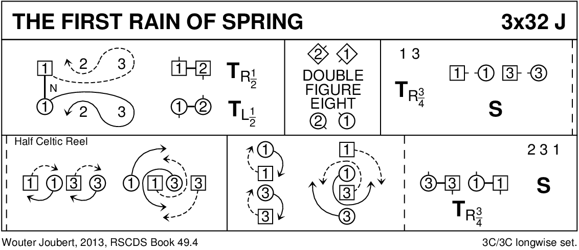 The First Rain Of Spring Keith Rose's Diagram