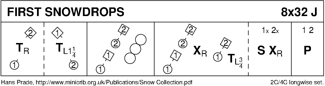 First Snowdrops Keith Rose's Diagram