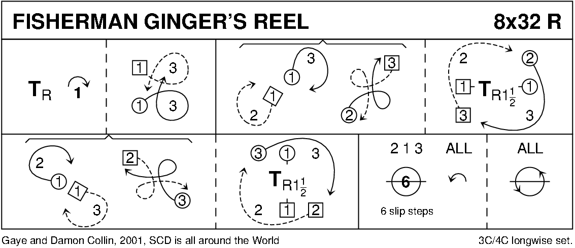 Fisherman Ginger's Reel Keith Rose's Diagram