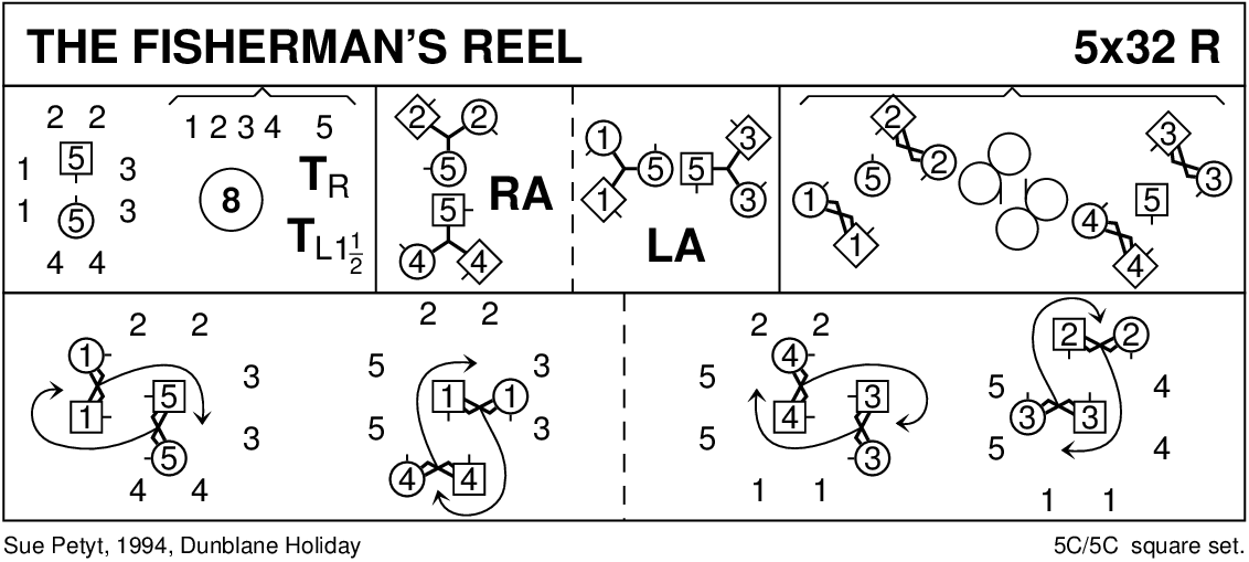 Fisherman's Reel Keith Rose's Diagram