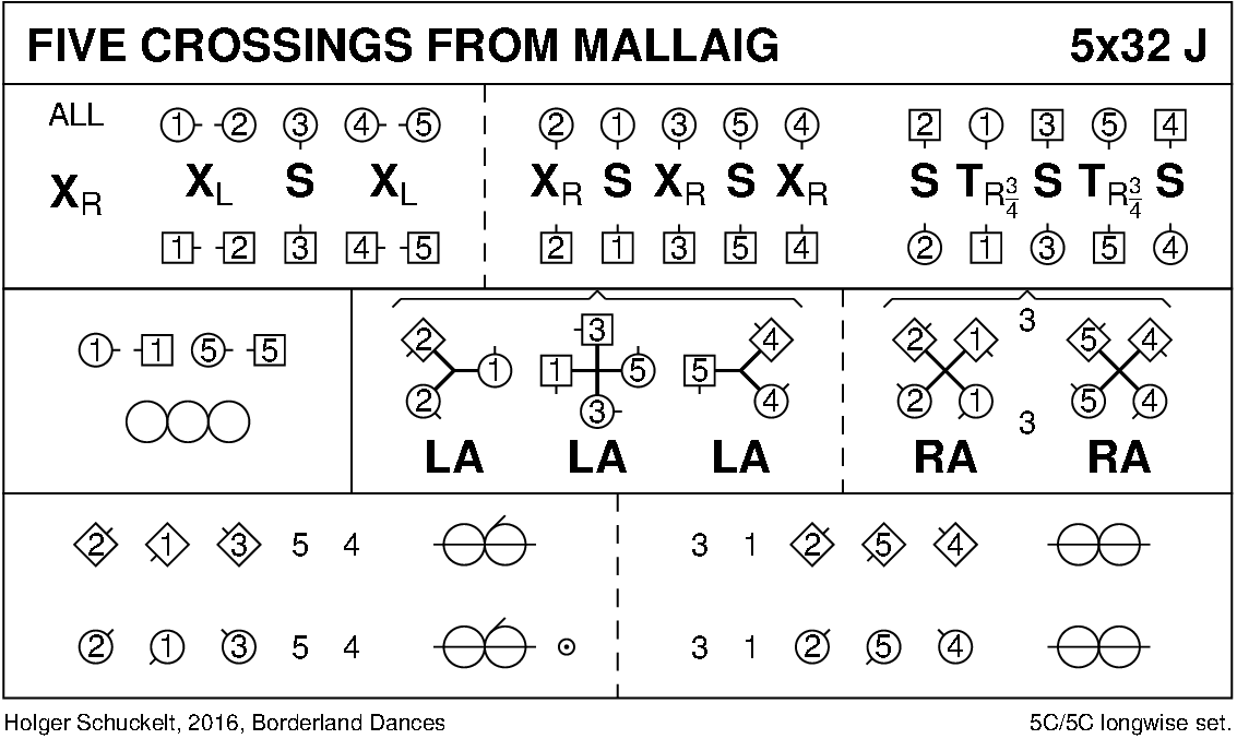 Five Crossings From Mallaig Keith Rose's Diagram