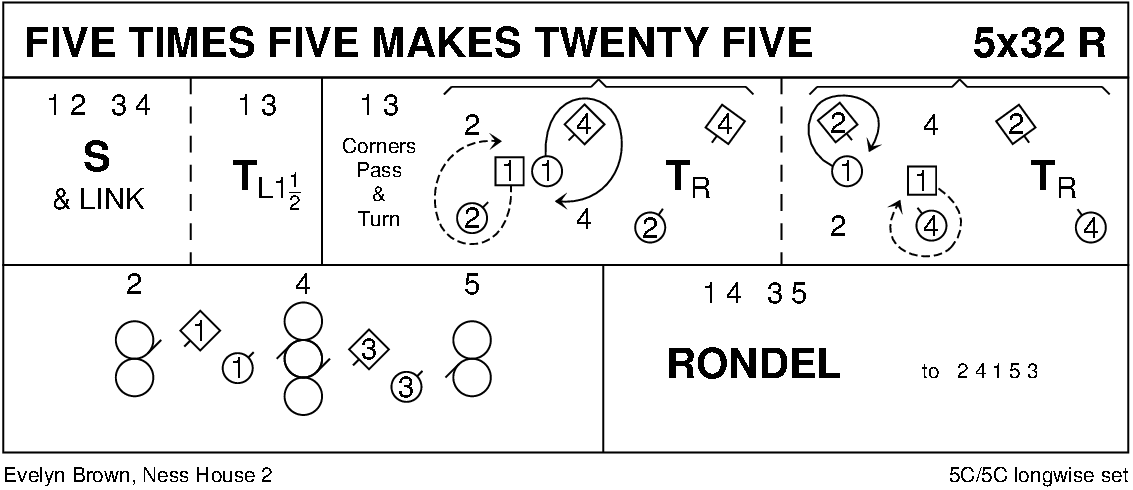 Five Times Five Makes Twenty Five Keith Rose's Diagram