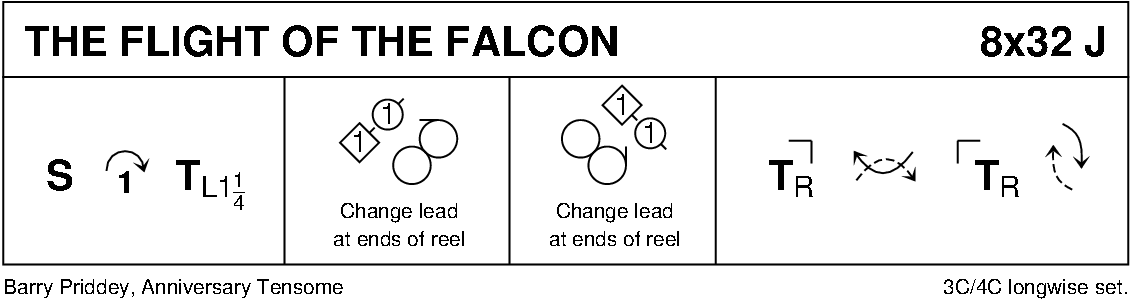 The Flight Of The Falcon Keith Rose's Diagram