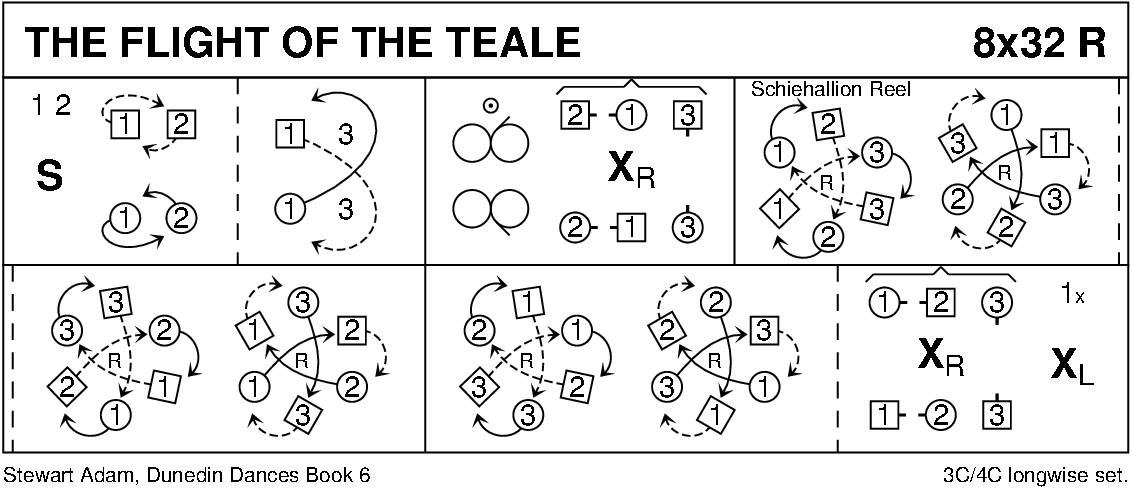 The Flight Of The Teale Keith Rose's Diagram